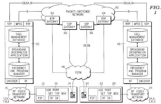 Patent Diagrams Periodic Diagrams Science